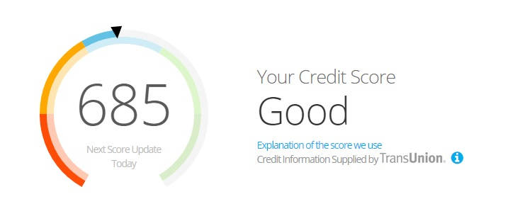 How Your Credit Score Affects Your Car Insurance Rate
